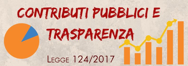 Trasparenza sui contributi pubblici ricevuti